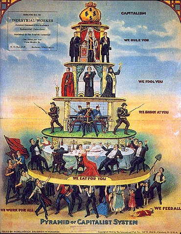 370px-Pyramid_of_Capitalist_System